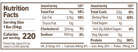 Almond Chocolate Chip Nutrition Facts